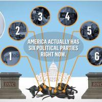 Robert Reich: America now has six political parties (VIDEO)