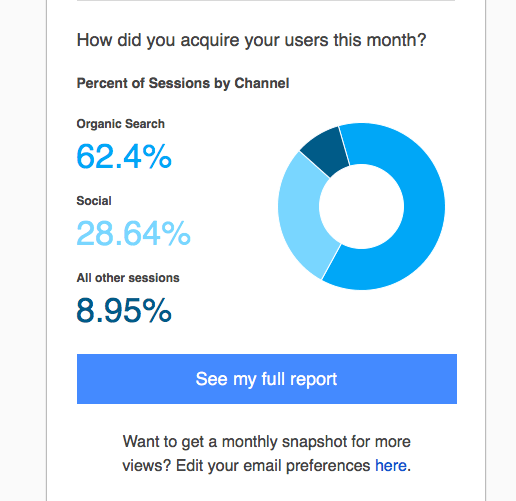 Google Analytics 화면 중 일부