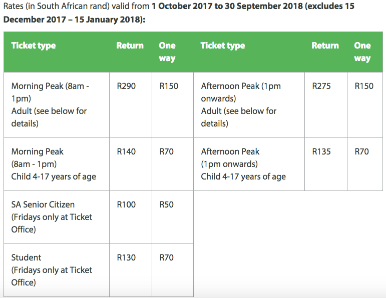 Table Mountain Cable Car Prices