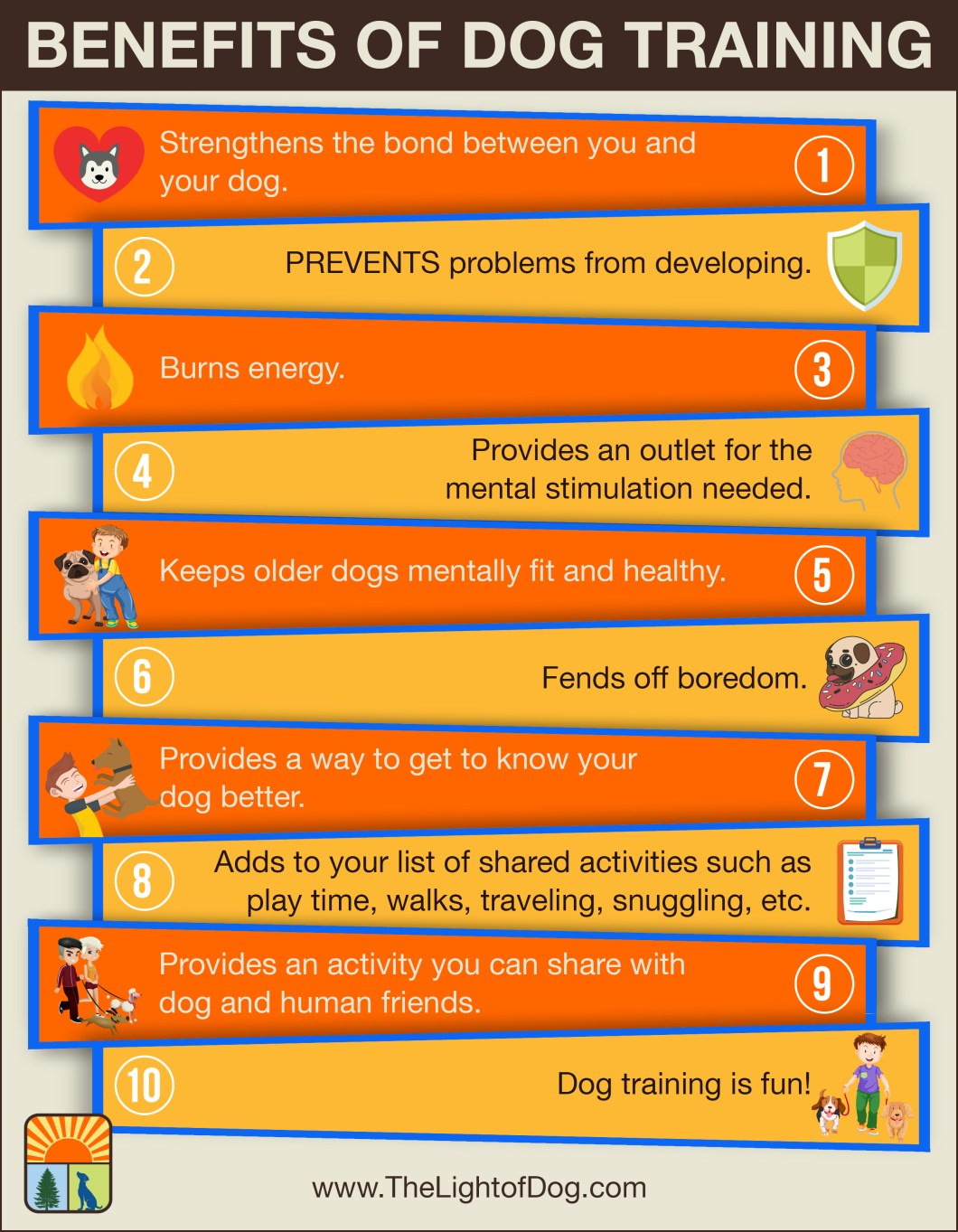 Benefits of training your dog