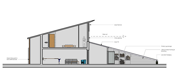 An example eco home at Lincolnshire Showground. Image: SGA Architects