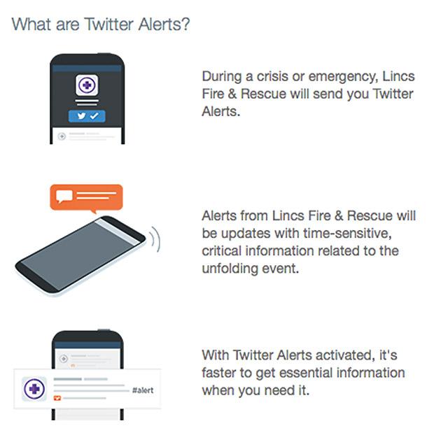 twitter_alerts_explainer