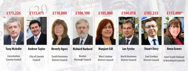 Lincolnshire-Town-Hall-Rich-List-2014-updated3