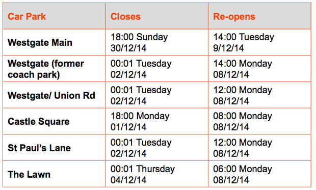 Lincoln car park closure and reopening times during the Christmas market.