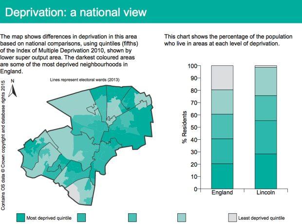 Information: Public Health England