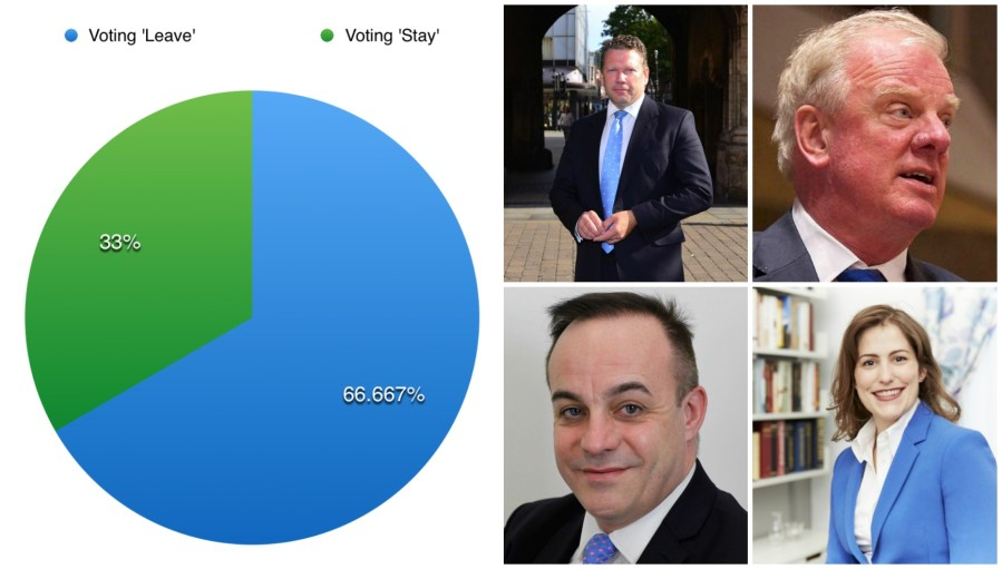 Check out where your MP and MEP sits on the EU referendum debate.