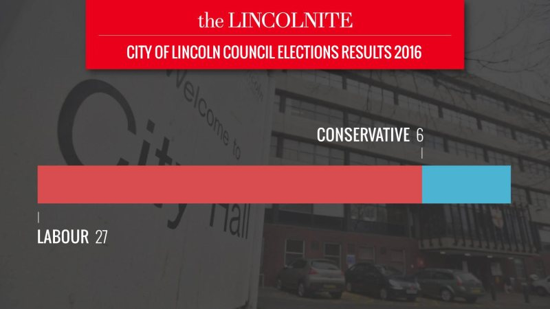 ELECTIONS_RESULTS_2016.jpg