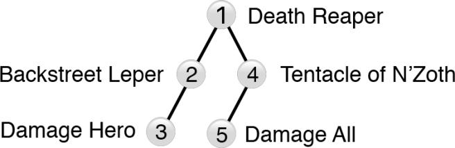 Death Reaper Flow 1
