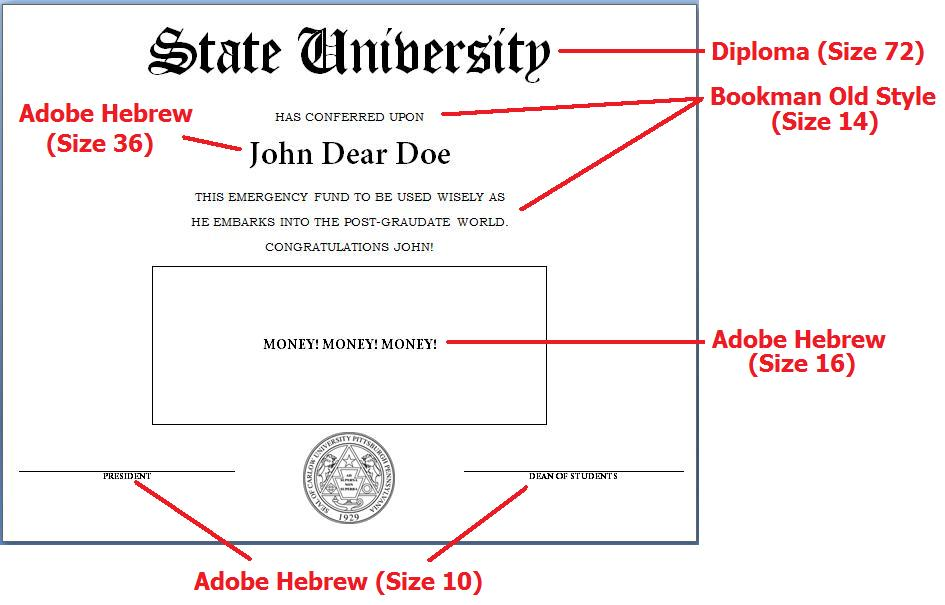 phd diploma template best photos of free printable college diploma – Diploma Word Template