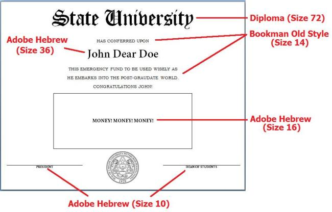 How to Make a Fake Diploma   ||   thelittledabbler.com