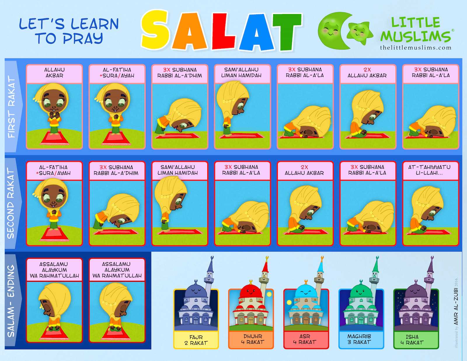 Let S Learn Salat And Surahs Two Sided Poster Girls The