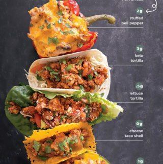 Keto tacos lettuce 5 ways to make