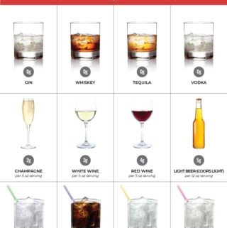 *News Flash* low carb alcohol does exists, and we're here to tell you all about it! Check out our picks for the top 26 low carb alcoholic beverages, so you can stay on low carb track while keeping up that social life :) #lowcarbalcohol #ketoalcohol