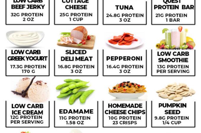 healthy low fat snack ideas