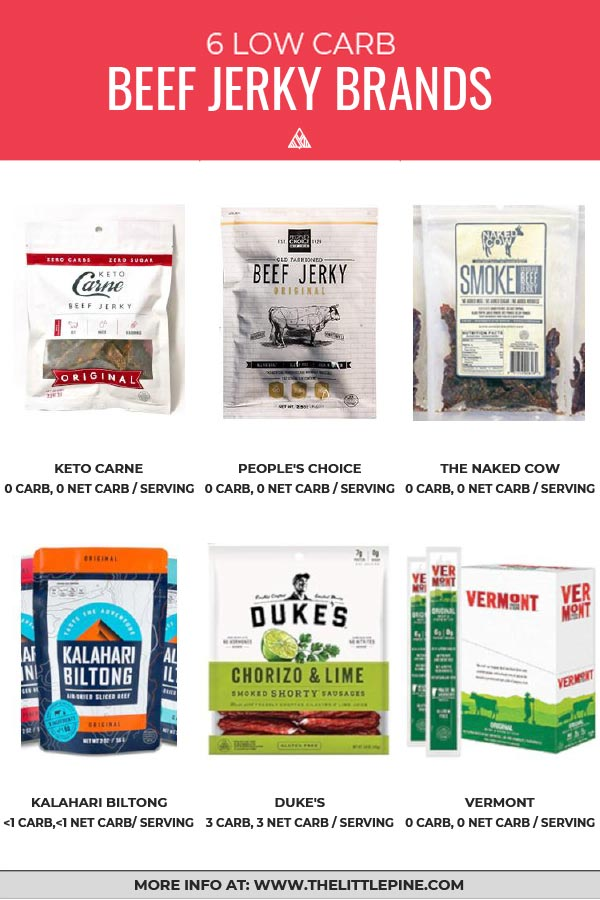 *NEW* My low carb jerky recs are chock-full of protein, minimal/ZERO carbs or sugar and are guaranteed to fill you up to curb hunger pangs! See if your faves are TLP approved! #lowcarbbeefjerky #ketobeefjerky