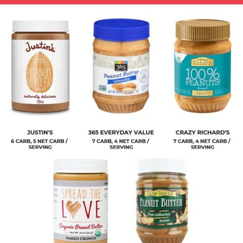 Low carb peanut butter is the perfect complement to any snack! But not all peanut butter is created equal. Read my recommendations for a nutty time! #lowcarbpeanutbutter #ketopeanutbutter