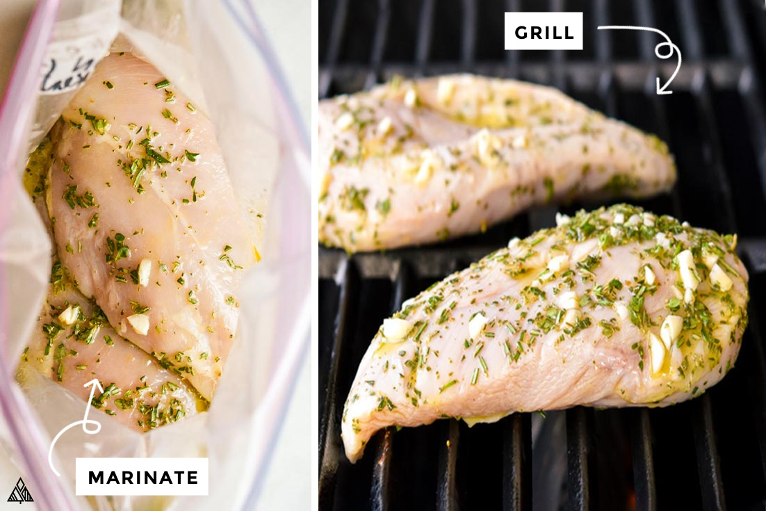 Steps for how to make Lemon Chicken Marinade