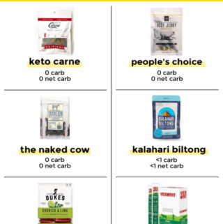 Info graphic of various low carb jerky brands
