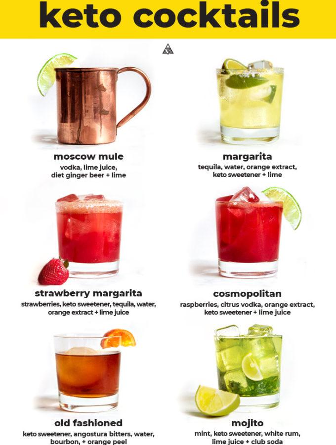 6 Best Low Carb Cocktails (+ DIY Guide!)