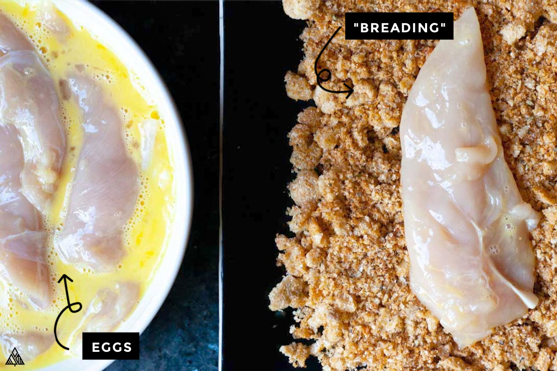 Slices of chicken meat dipped into a bowl of beaten eggs at the left and a piece dipped into the crumbs
