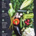 Low Carb Keto Vegetables (+ Free Printable)