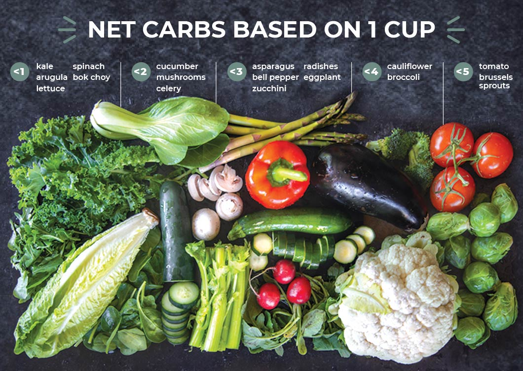 list of low carb vegetables chart