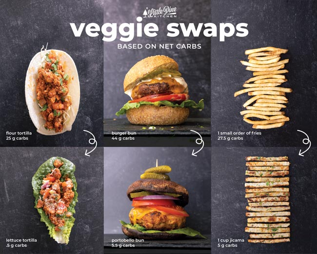 keto vegetable swaps for high carbs foods