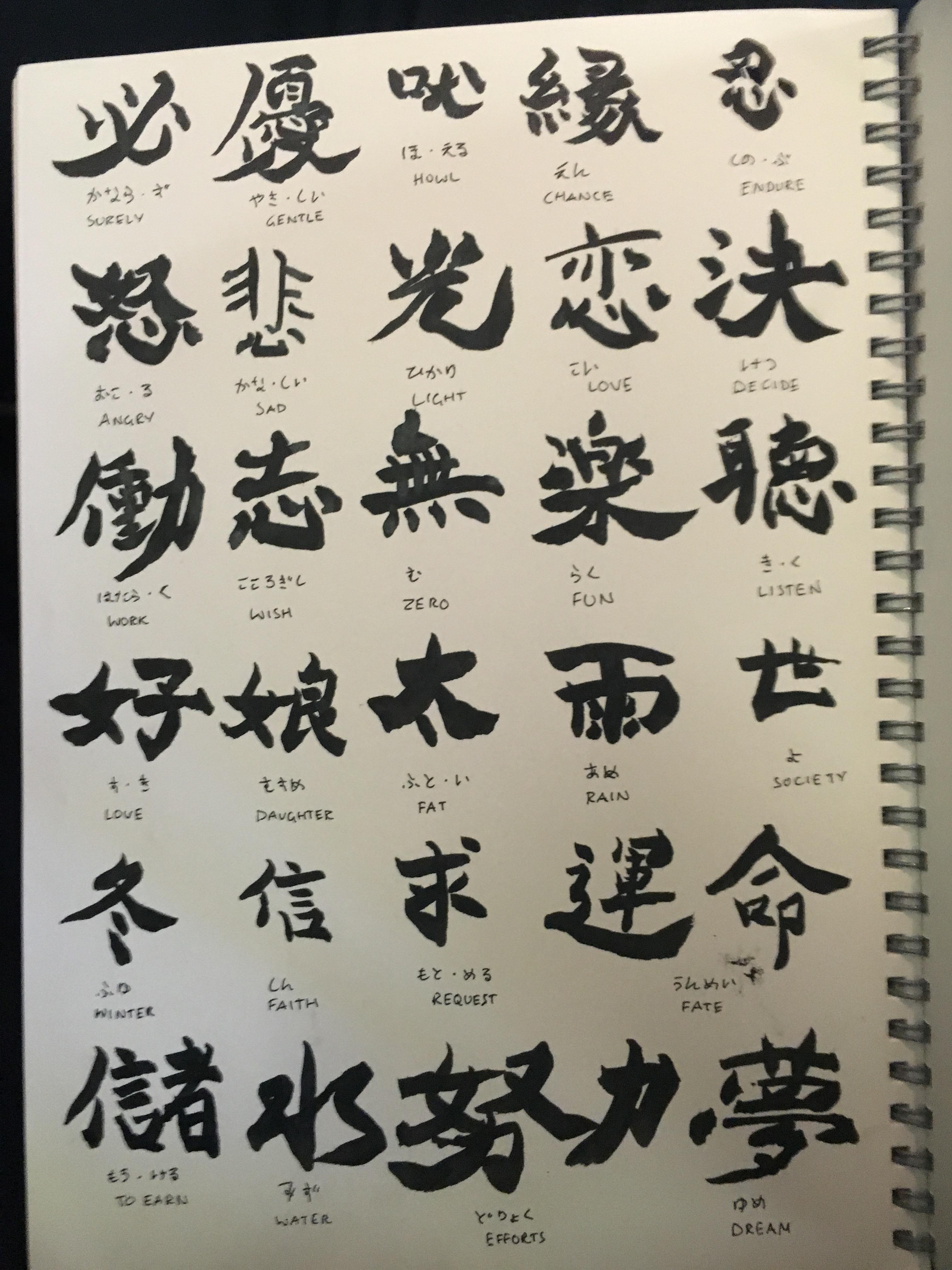Practice Drawing Kanji