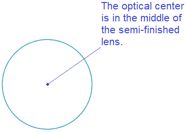 optical center of semi finished lens blank