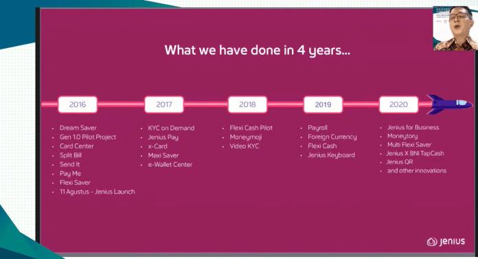 Digital banking Indonesia future - Jenius development