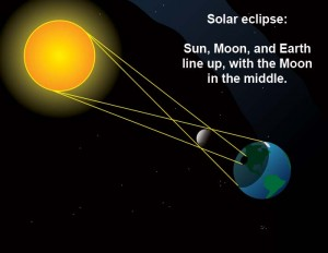 solar-eclipse-cartoon-lrg.en