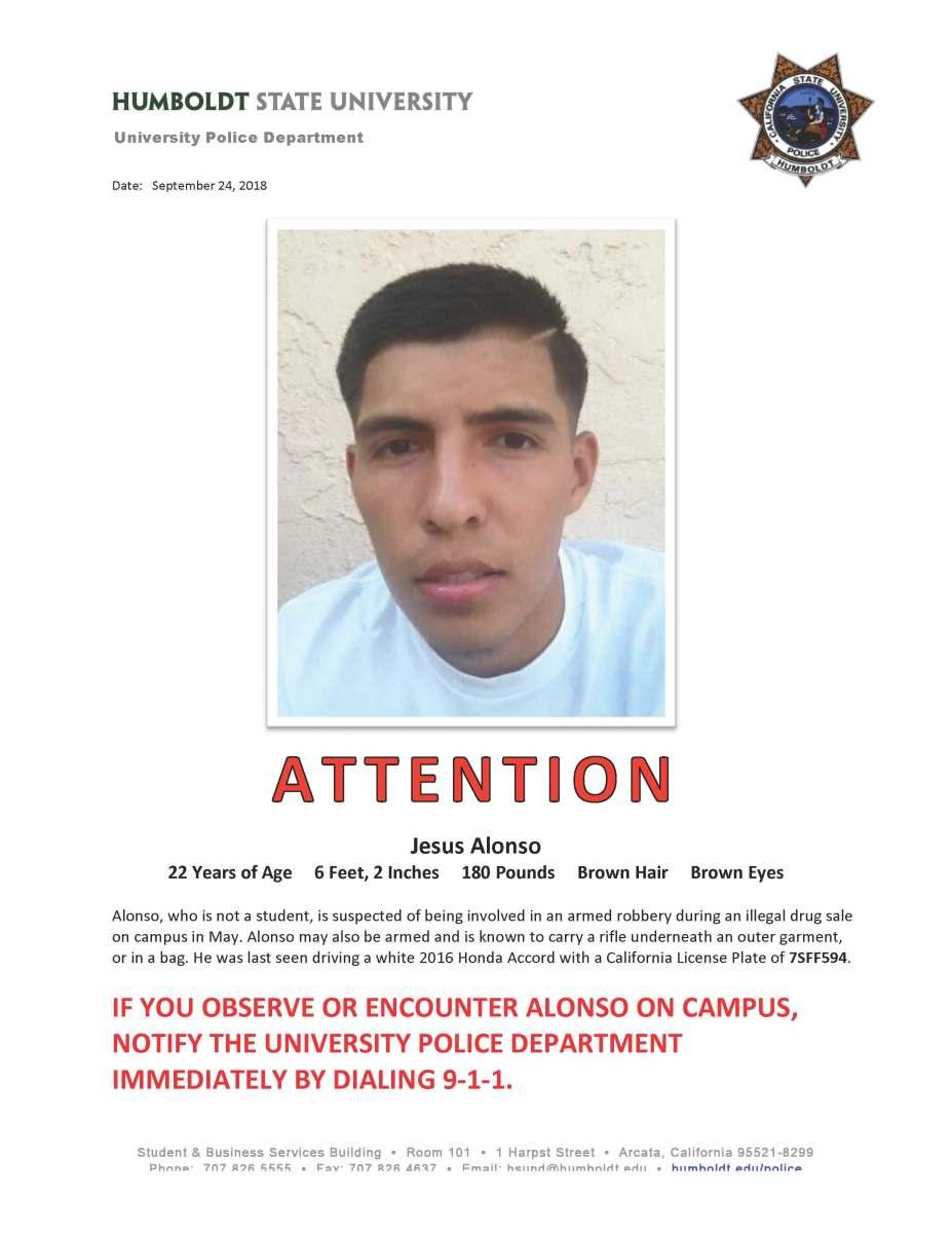 University Police Alert: Suspicious Individual