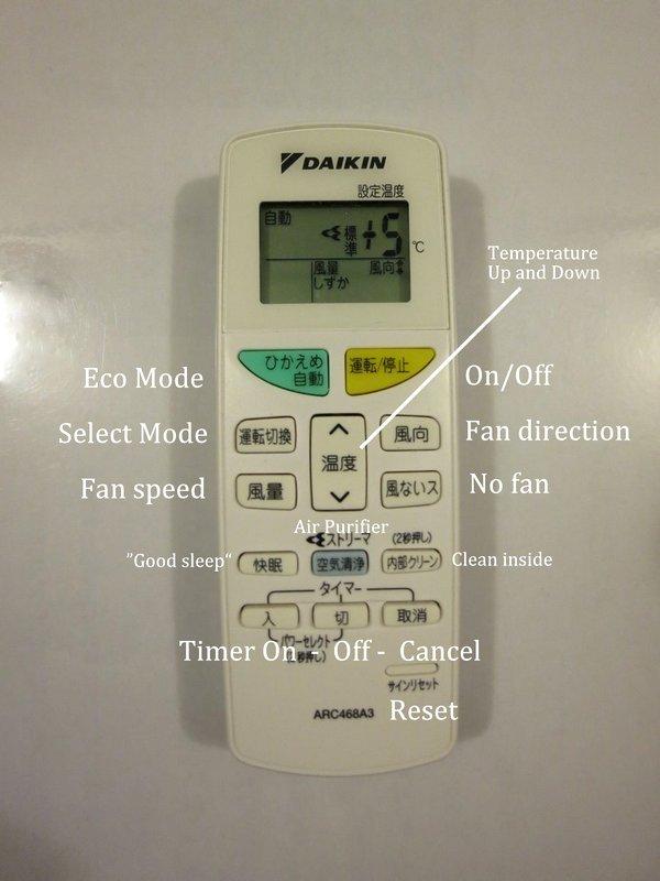 Daikin Air Conditioner Remote Control User Manual | Sante Blog
