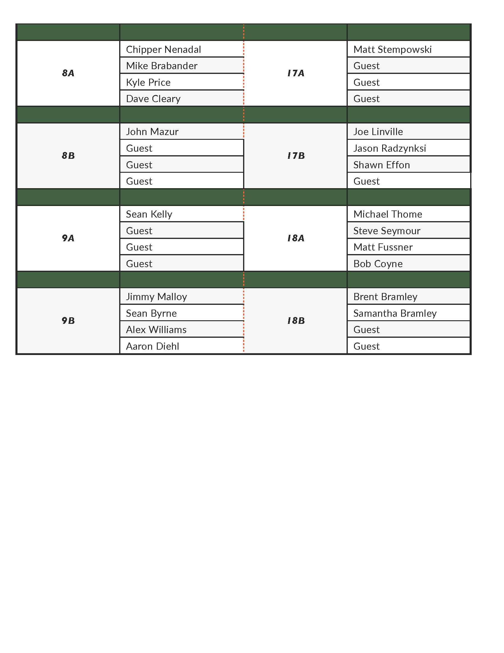 Duck Classic Hole Assignments