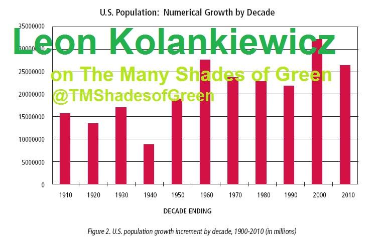 #1409: Leon Kolankiewicz