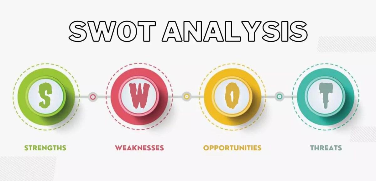 SWOT Analysis For SEO
