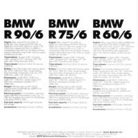 1974 BMW Motorrad range.