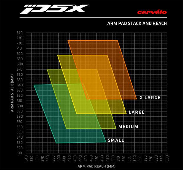 150041-largest_p5x_fit_matrix