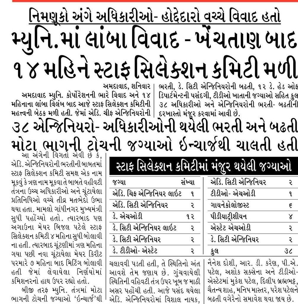 Upcoming 38 Engineer - Officer Vacancy in Ahmedabad Municipal Corporation Recruitment 2021