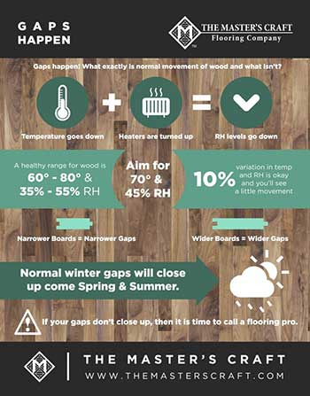 Moisture and Acclimation Guide to Wood Floors - Gaps Happen
