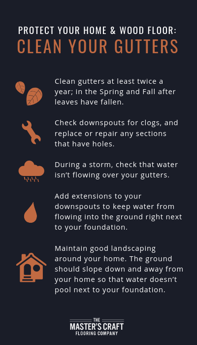 how cleaning your gutters can save your wood floor