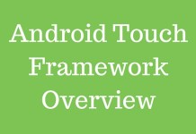Android Touch Framework Overview