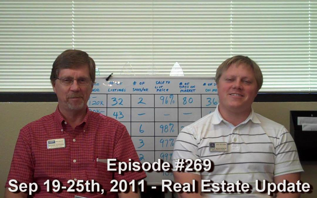 Real Estate Update – September 19-25th 2011 – Episode 269
