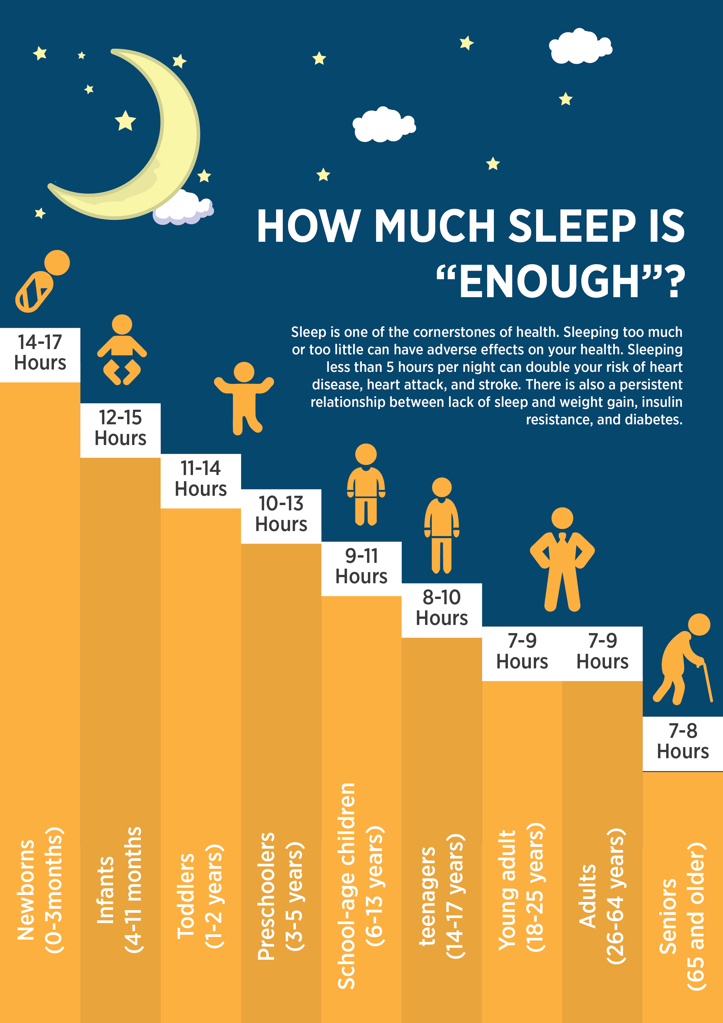 How Much Sleep Is Enough Infographic