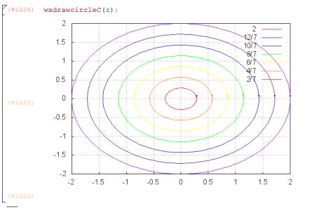 drawcirclec0