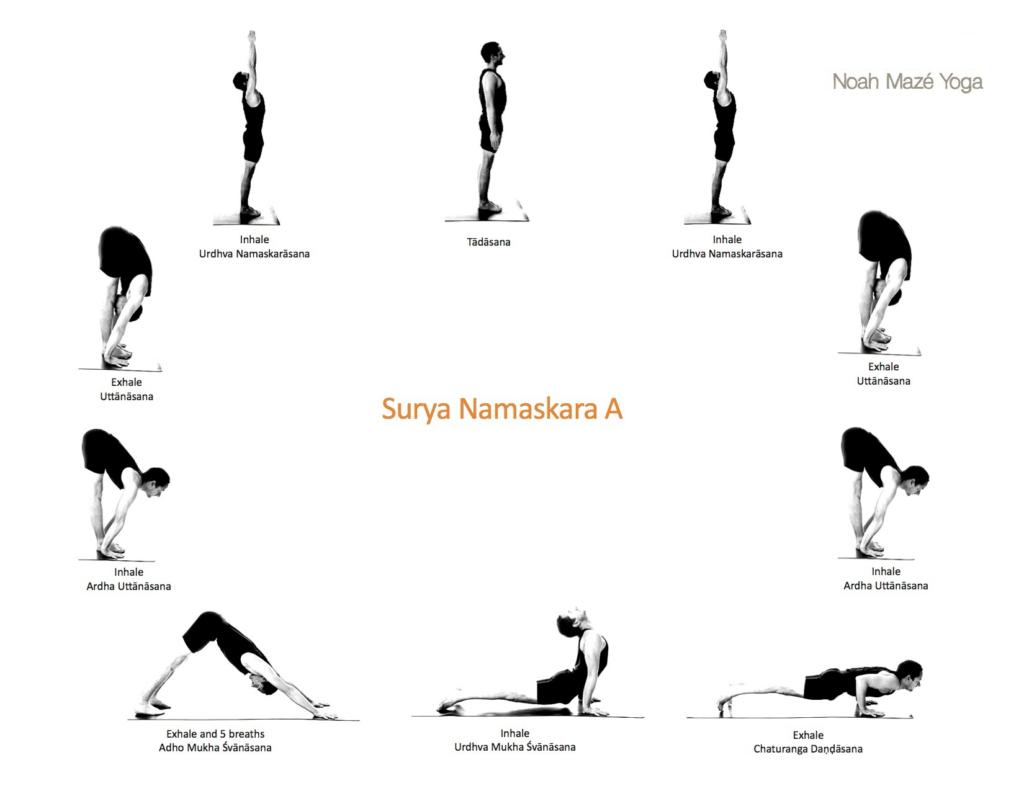 Vinyasa Flow Yoga Class Sequence | Kayaworkout.co