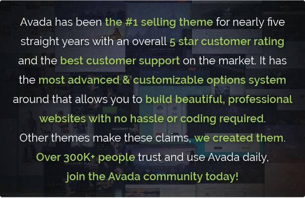 Avada Best Selling WordPress Theme