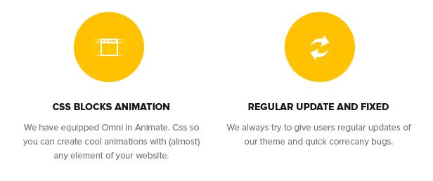 CSS Blocks Animation, Regular uUpdate and Fixes