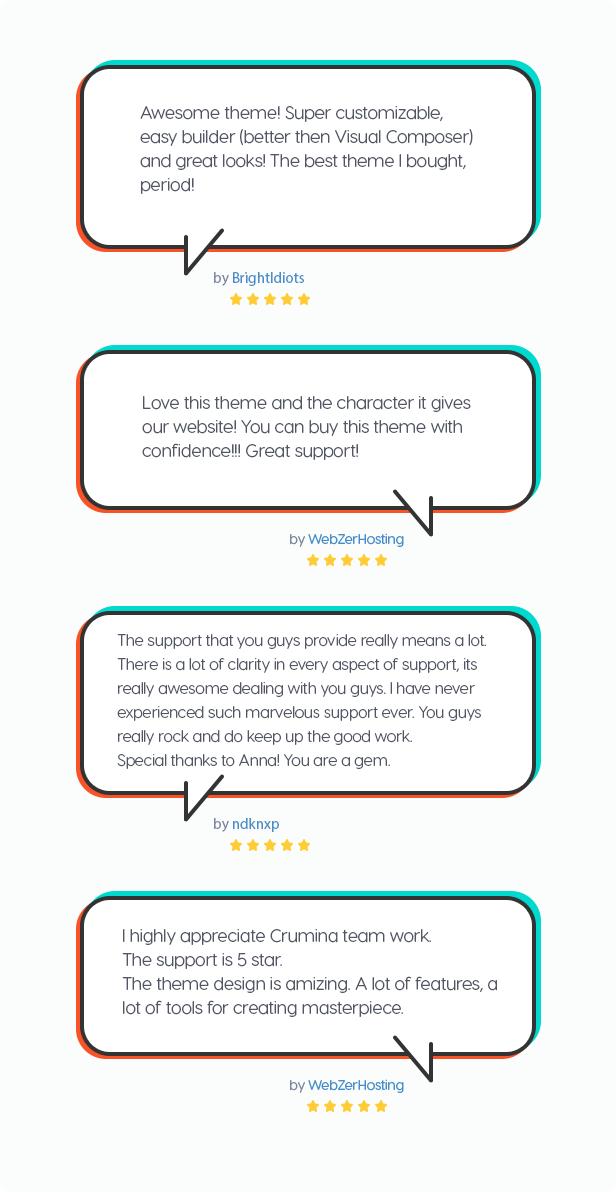 WordPress Theme with 5 stars rating