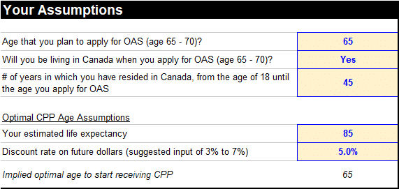 Cpp retirement benefit calculation youtube.